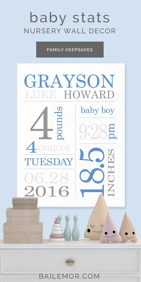 Birth Stats Wall Art Baby Boy Subway Canvas Print