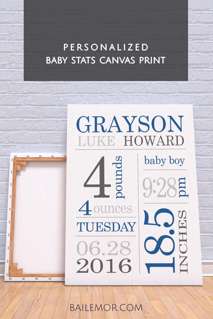 birth stats wall art